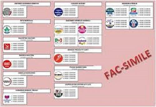 Cifre e numeri del voto orvietano e possibile futuro prossimo